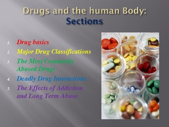 Health, Anatomy/Physiology: Drugs and the Human Body