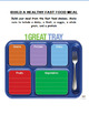 """Fast Food  -""""Build a Healthy Fast Food Meal""""& check fast food nutrition info"""