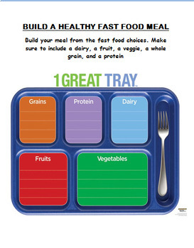 """Nutrition  -""""Build a Healthy Fast Food Meal""""& fast food nutrition info"""