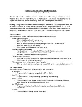 Health Care Careers Research Project
