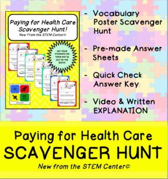 Health Care Payment Scavenger Hunt