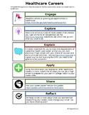 Health Career Exploration - Hyperdoc