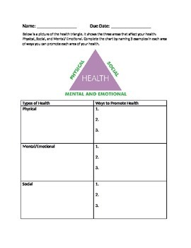 Health Class, health triangle