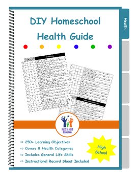 Health Curricular Guide Learning Objectives 9-12