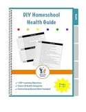 Health Curricular Guide Learning Objectives K-2