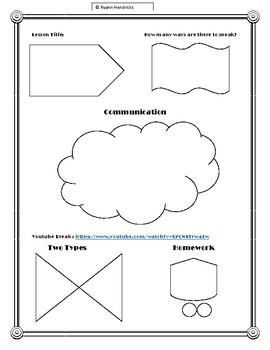 Health Doodle Notes  Pt 3