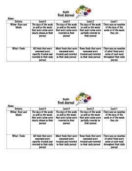 Health Food Journal Rubric