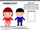 Health - Human Development and Sexual Health - Gr. 1 - Body Parts-Senses-Hygiene
