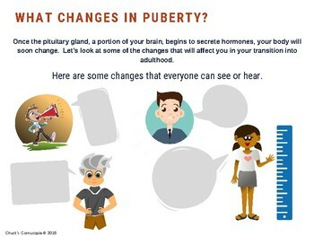 Health - Human Development and Sexual Health - Gr. 4 - Puberty/Personal Care