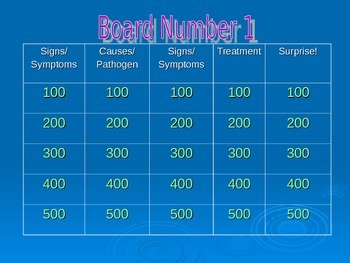 Health Jeopardy Review Game