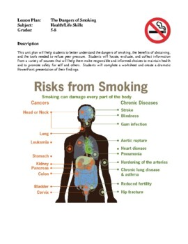 Health Lesson Plans - A Good Breakfast, The Dangers of Smoking