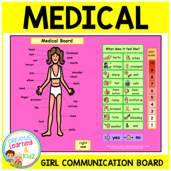Health Medical Board (GIRL) Body Parts Autism