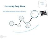 Health: Preventing Drug Abuse
