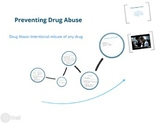 Health: Preventing Drug Abuse