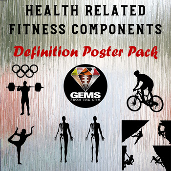 Health Related Fitness Components Poster Pack!