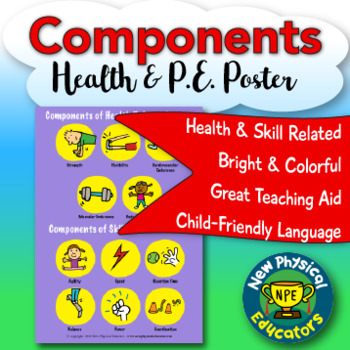 Health Related Fitness and Skill Components Health and Physical Education Poster