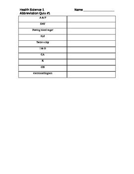 Health Science Abbreviation Quiz #1