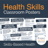 Health Skills Poster with National Health Education Standa