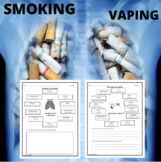 Health-Smoking Assessment