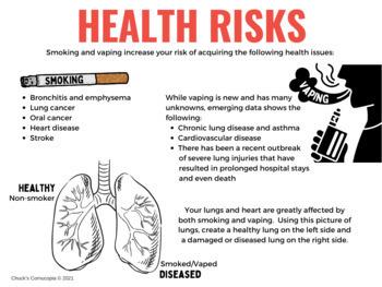 Health - Smoking