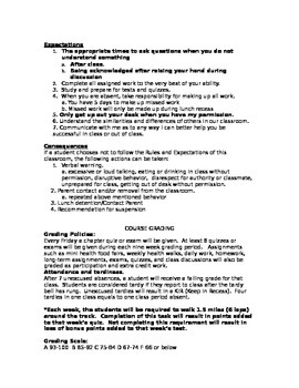 Health Syllabus(rules and procedures)