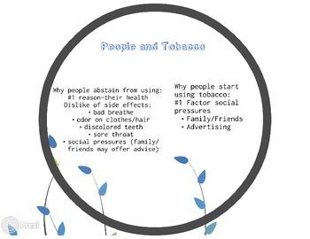 Health: Tobacco Lesson