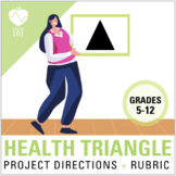 Health Triangle Poster Project: Health Class- Starting/Beginning Semester