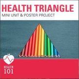 Health Triangle Lesson: Project, Activity, Quiz- Mental, Social, Physical Health