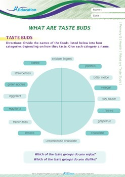 Health - What are Taste Buds - Grade 5