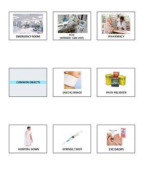 Health and Medicine: Comprehensive Medical Vocabulary Review PPT (Adult ESL)