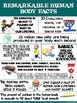 Health and Science Poster: Remarkable Human Body Facts