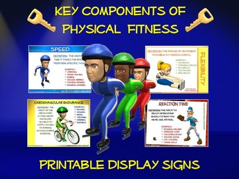 Key Components of Physical Fitness- Printable Display Signs