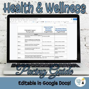 Health and Wellness Pacing Guide - Editable in Google Docs