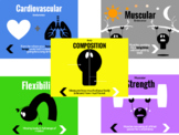 Health-related Fitness Components Dotmen