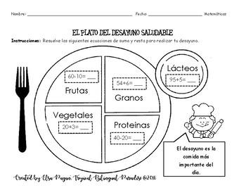 Healthy Breakfast Plate - El plato del desayuno saludable