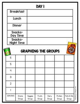 Healthy Nutrition Choices, Food Journal for Kids with Graphing- Editable!