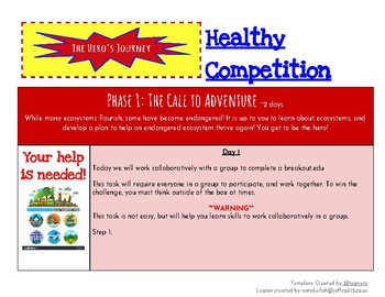 Healthy Competition Ecosystem Hyperdoc