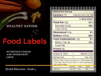 Healthy Eating - Food Labels (Nutrition Facts Tables and Ingredient Lists)