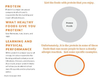 Healthy Eating - Key Nutrients and Personal Food Selections