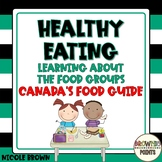 Healthy Eating and Nutrition - Canada's Food Guide