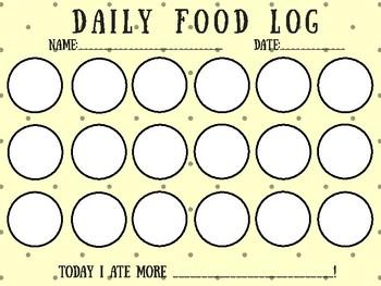 Eat Healthy | Food Log | Good Eating Habits