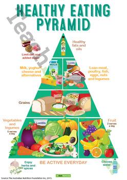 Healthy Eating Teaching Resource Pack