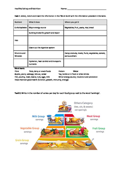 Healthy Eating and Nutrition Worksheet by Ashley Weier | TpT