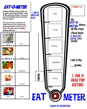 Healthy Food Choices: Eat-O-Meter