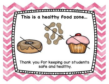 Healthy Food Zone Poster
