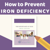 Healthy Habits, Healthy Food - The Benefits of Iron in the Body
