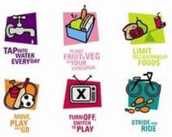 Healthy Habits Unit Part 1
