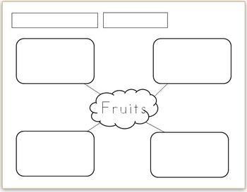 Healthy Habits Webs (5 webs) 2 versions each