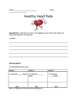 Healthy Heart Rate