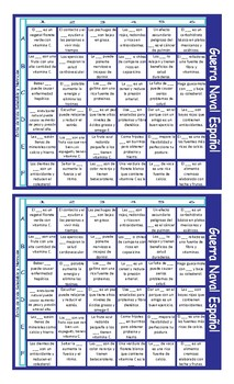 Healthy Lifestyle and Nutrition Spanish Guerra Naval Board Game
